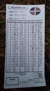 Score Card - Hanson May 2012